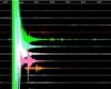 زلزله 3.7 ریشتری فیروزان نهاوند را لرزاند